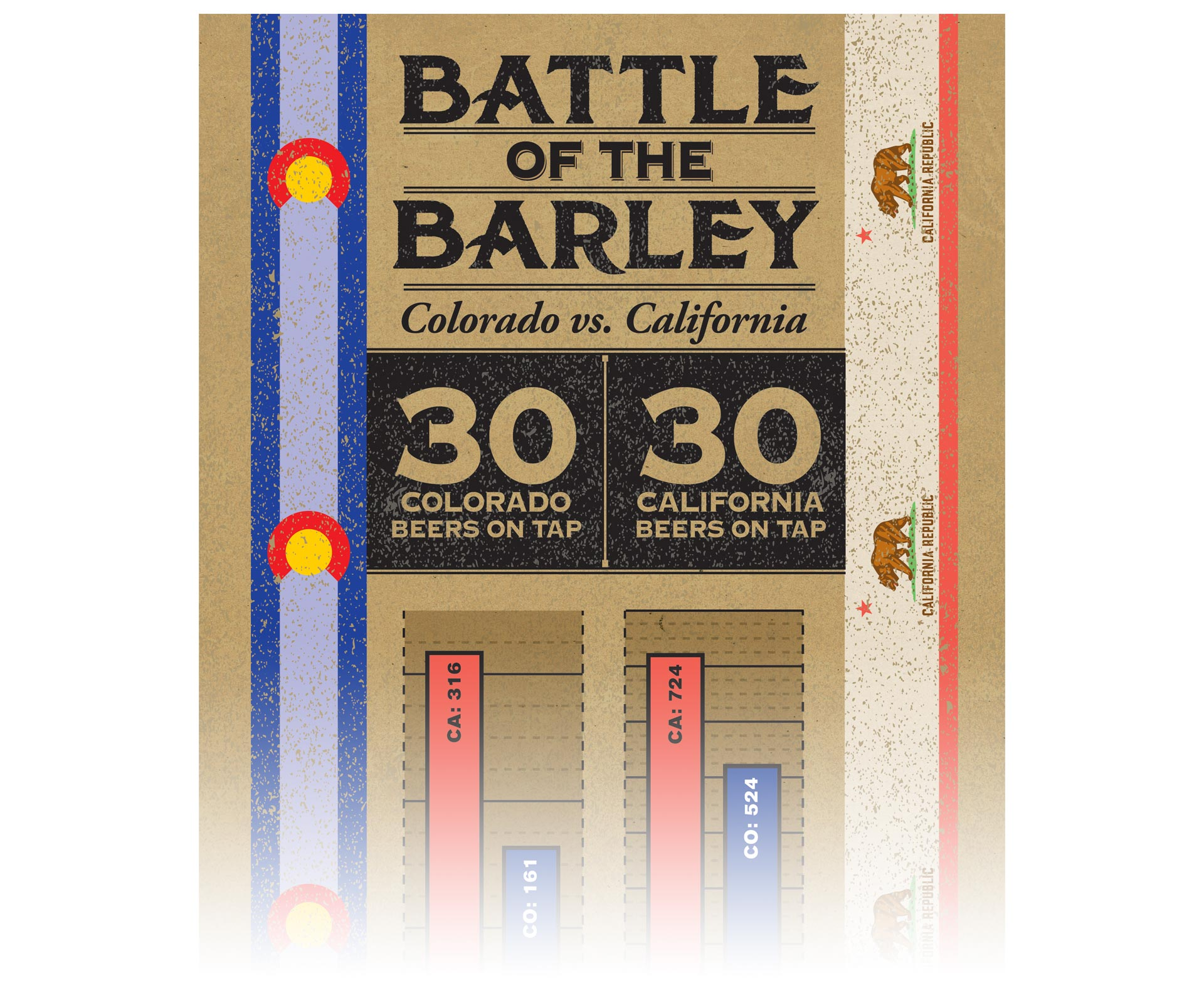 Battle of the Barley