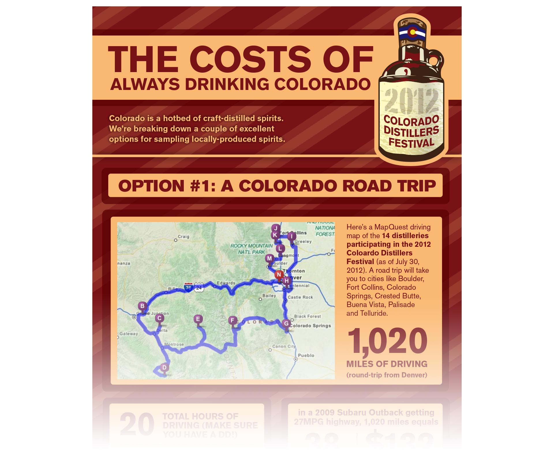 Colorado Distillers Festival Infographic