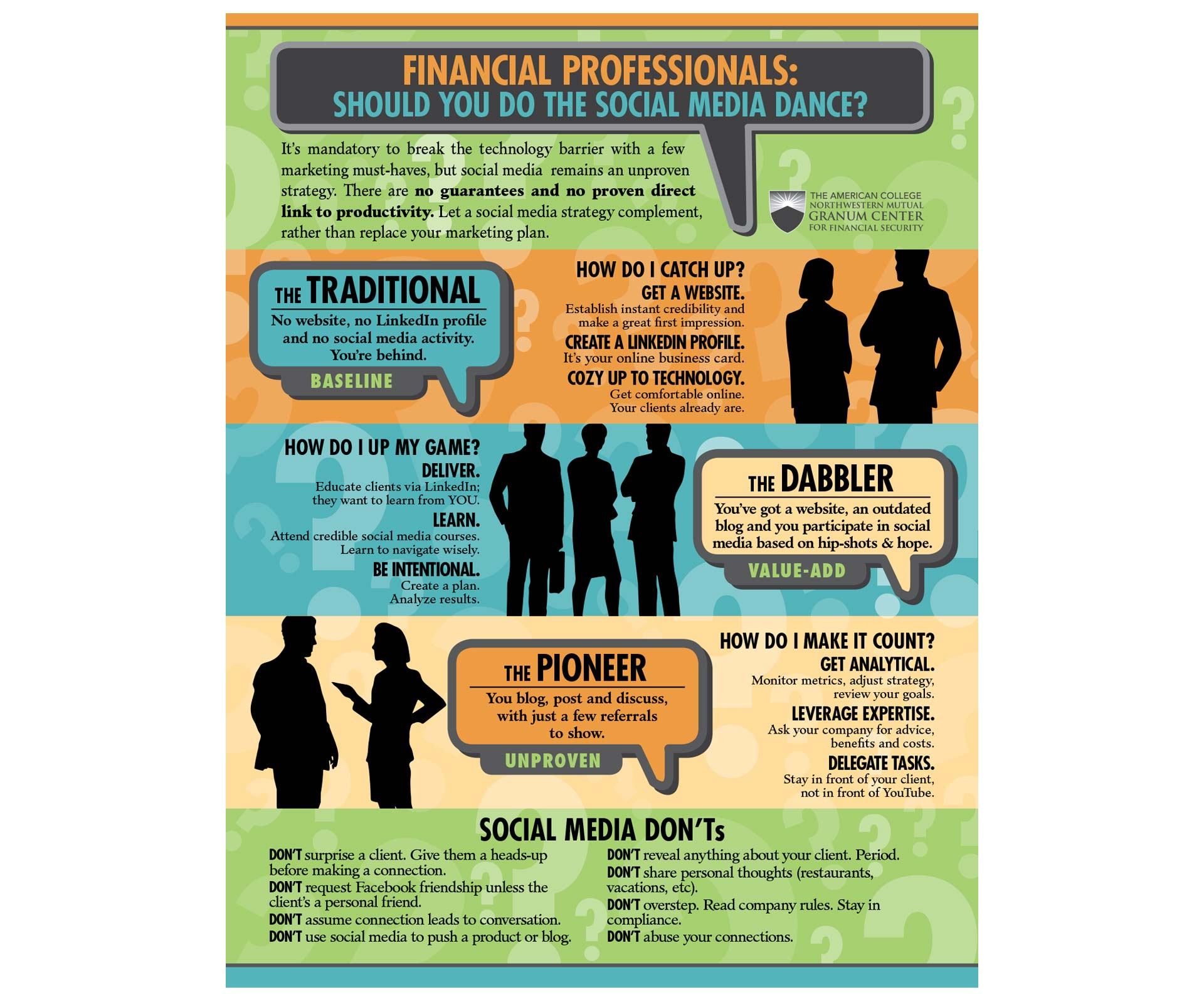 Financial Professionals and Social Media